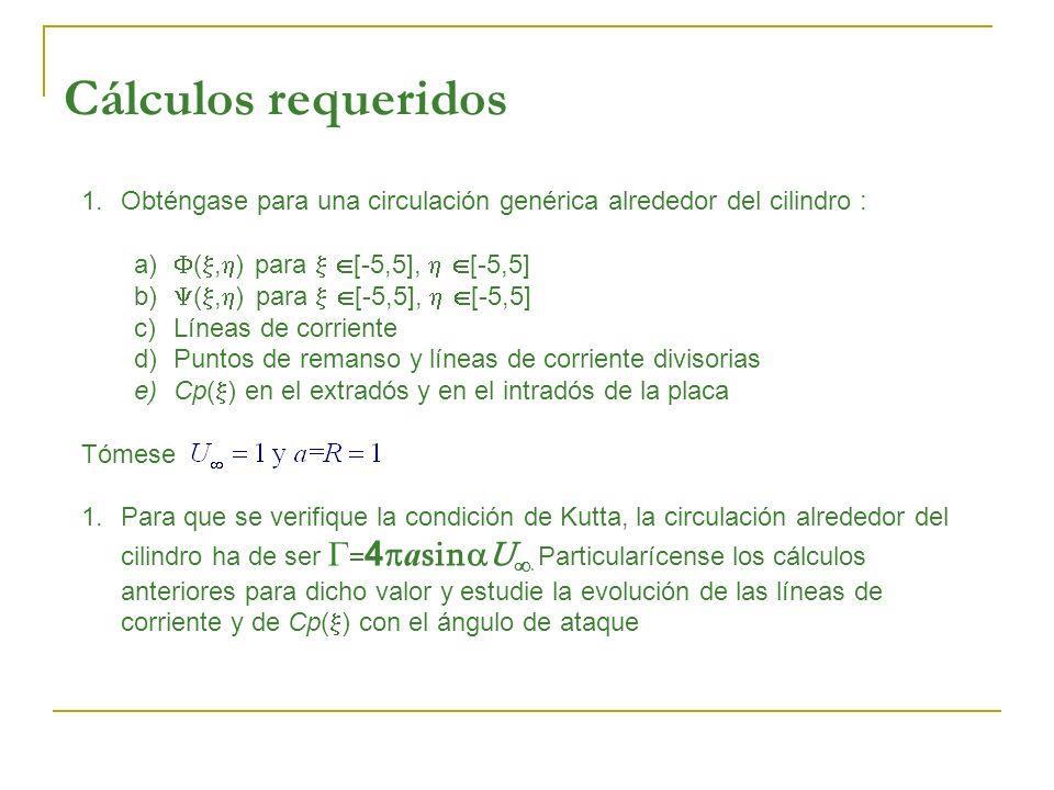 Cálculos requeridos Obténgase para una circulación genérica alrededor del cilindro : (,) para  [-5,5],  [-5,5]
